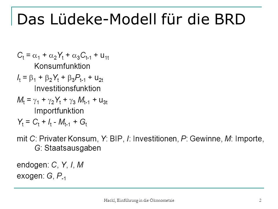 Das Lüdeke-Modell für die BRD