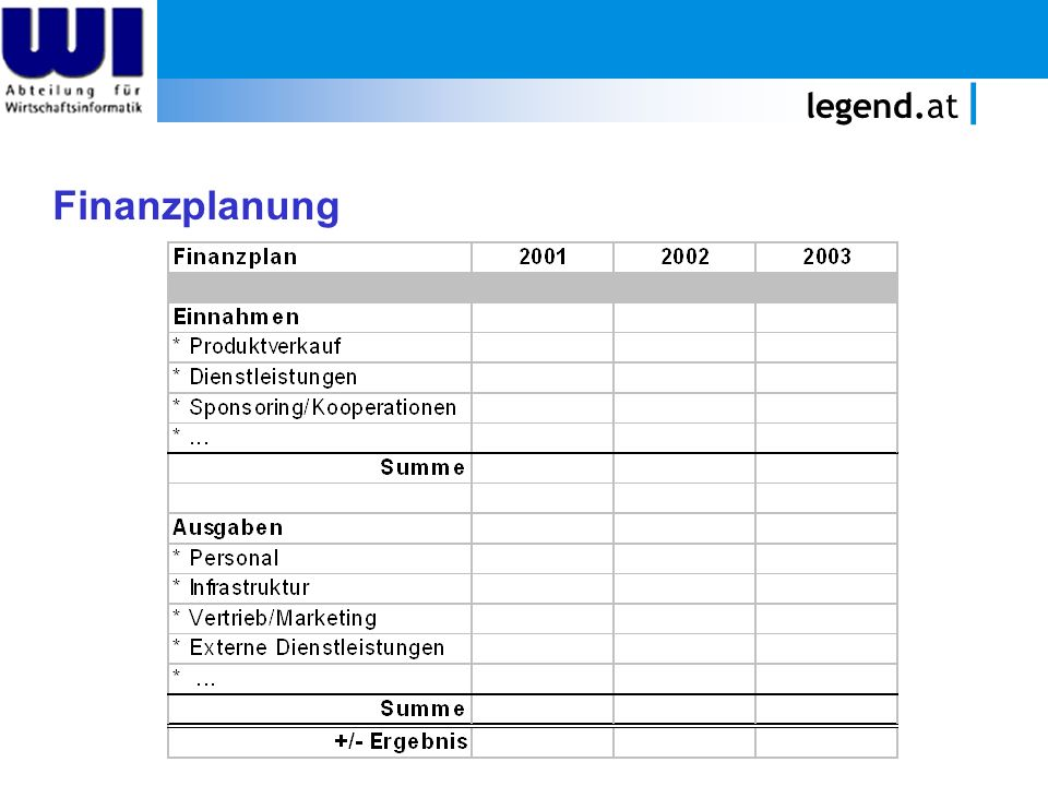 legend.at Finanzplanung