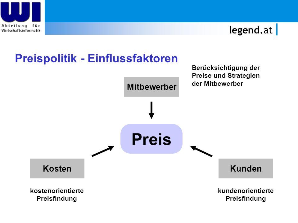 Preis Preispolitik - Einflussfaktoren legend.at Mitbewerber Kosten