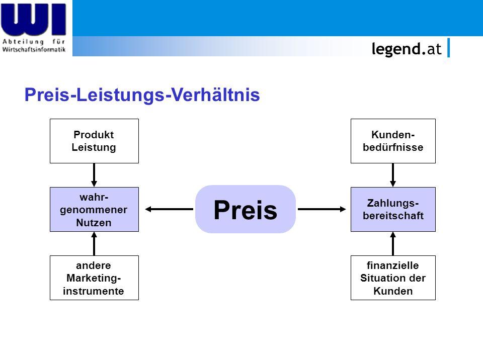 Preis Preis-Leistungs-Verhältnis legend.at Produkt Leistung Kunden-