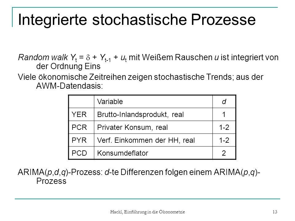 Integrierte stochastische Prozesse