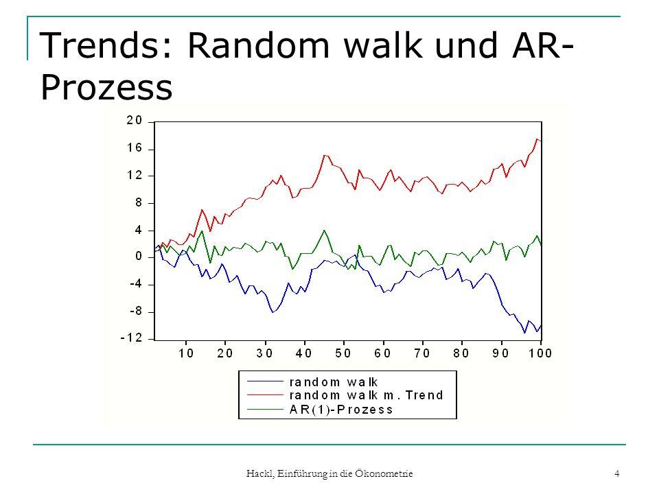Trends: Random walk und AR-Prozess