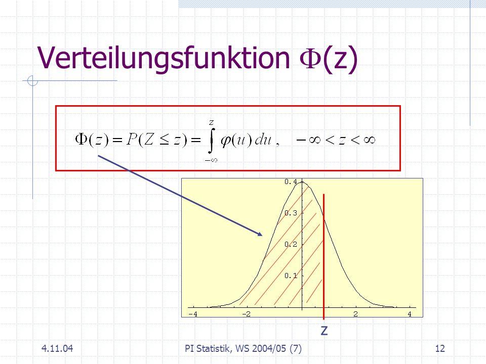 Verteilungsfunktion F(z)