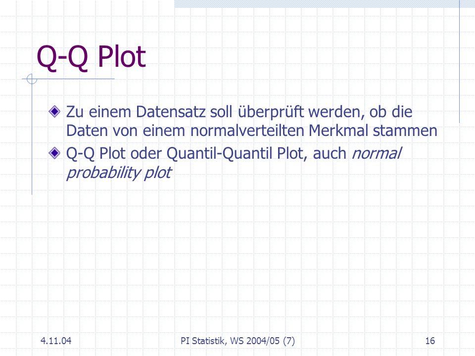 Q-Q Plot Zu einem Datensatz soll überprüft werden, ob die Daten von einem normalverteilten Merkmal stammen.