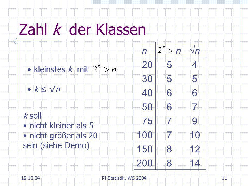 Zahl k der Klassenn. √n. 20. 5. 4. 30. 40. 6. 50. 7. 75. 9. 100. 10. 150. 8. 12. 200. 14. kleinstes k mit.