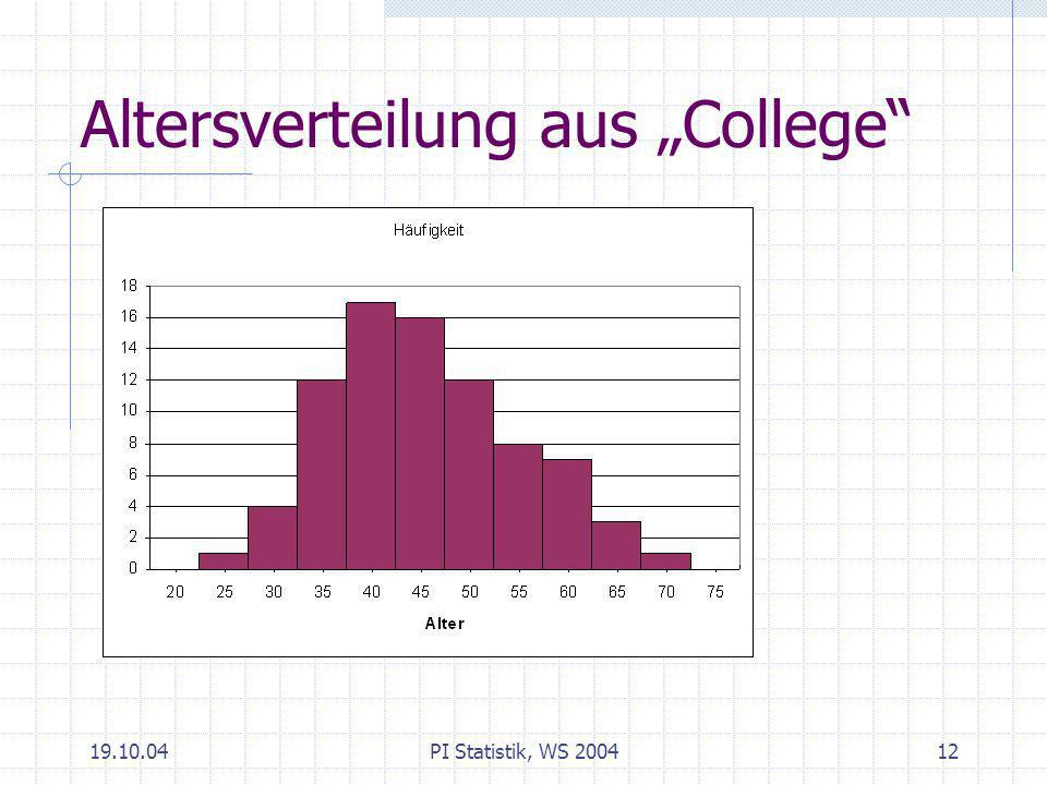 "Altersverteilung aus ""College"