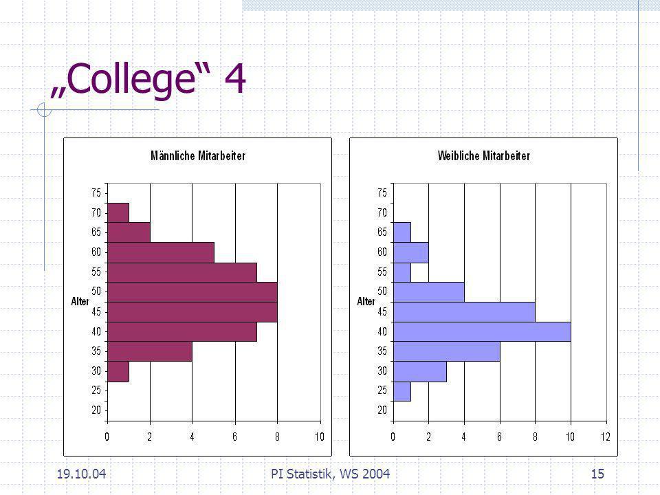 """College 4 19.10.04 PI Statistik, WS 2004"