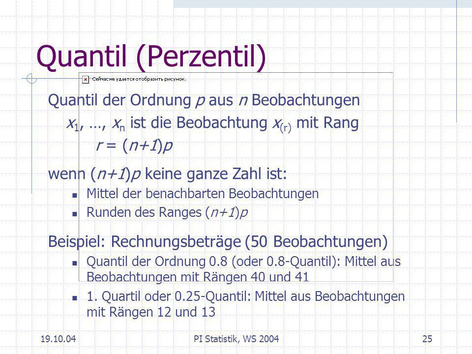 Quantil (Perzentil) Quantil der Ordnung p aus n Beobachtungen