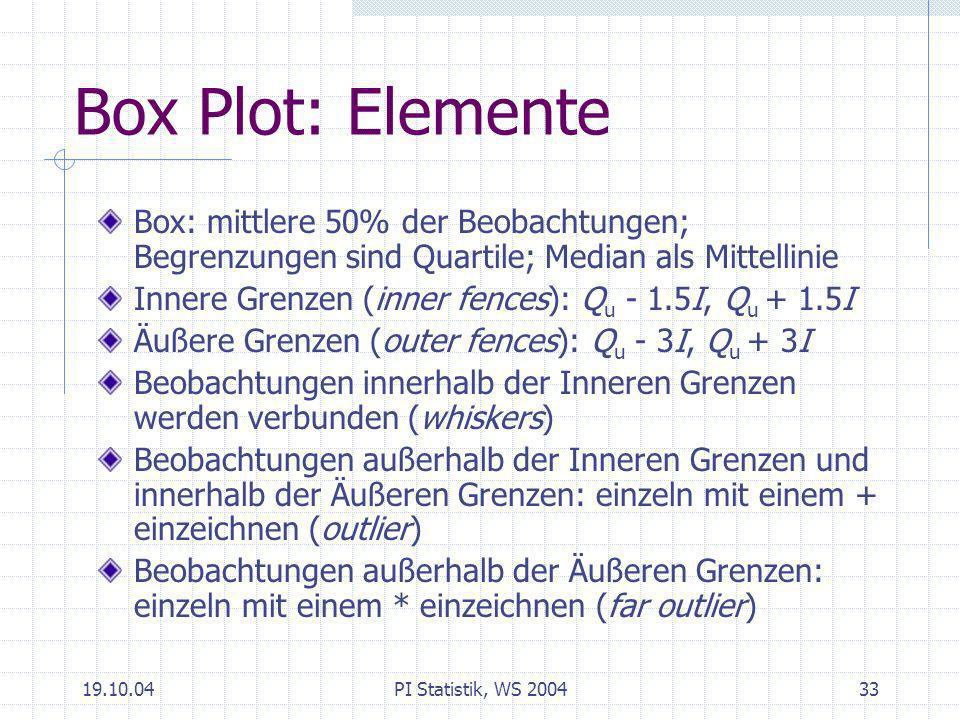 Box Plot: Elemente Box: mittlere 50% der Beobachtungen; Begrenzungen sind Quartile; Median als Mittellinie.