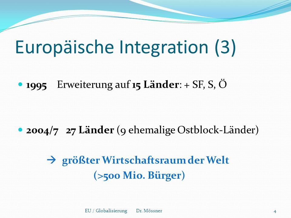 Europäische Integration (3)