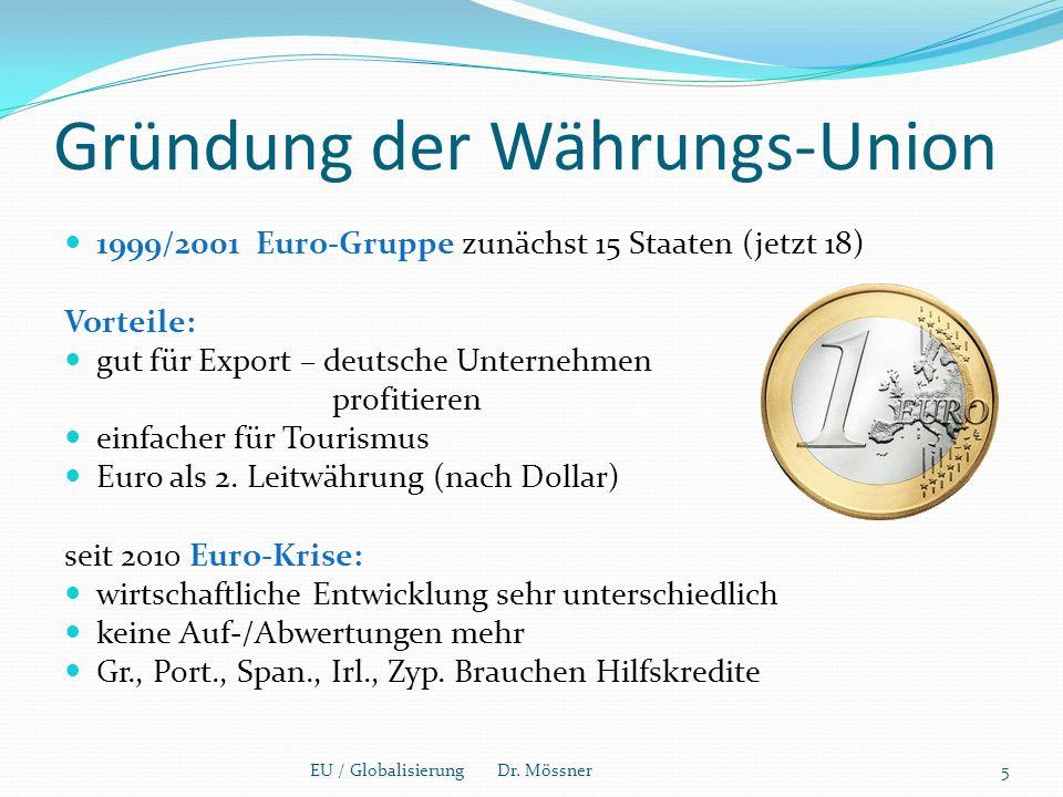 Gründung der Währungs-Union