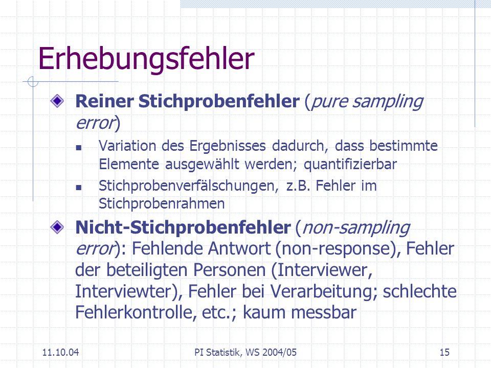 Erhebungsfehler Reiner Stichprobenfehler (pure sampling error)