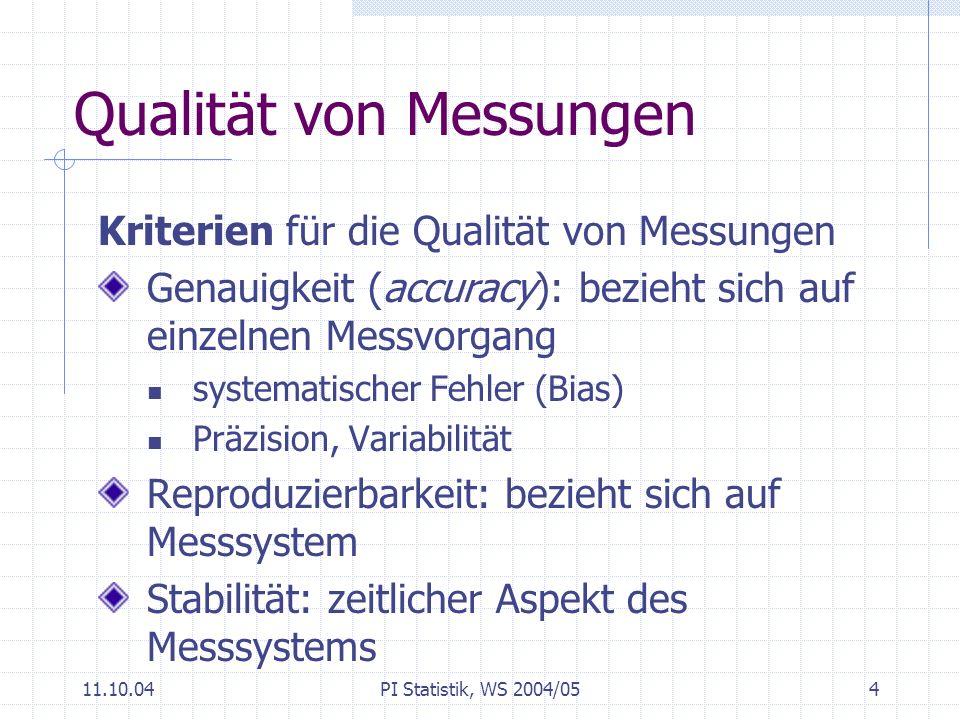 Qualität von Messungen