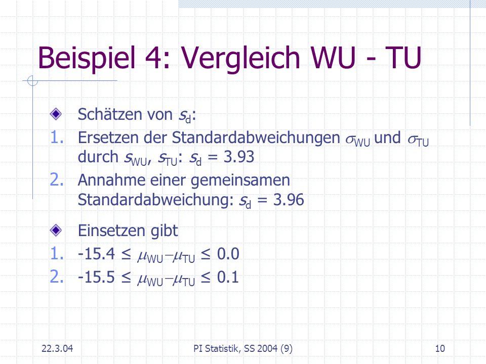 Beispiel 4: Vergleich WU - TU