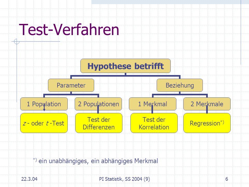 Test-Verfahren 22.3.04 PI Statistik, SS 2004 (9)