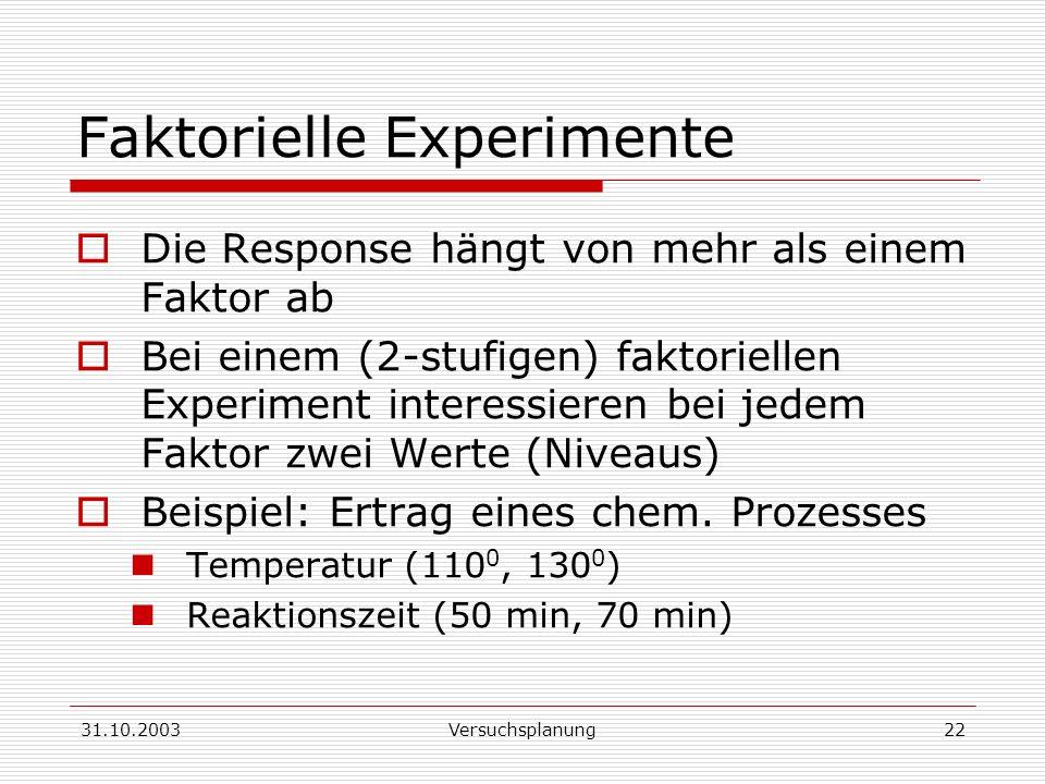 Faktorielle Experimente
