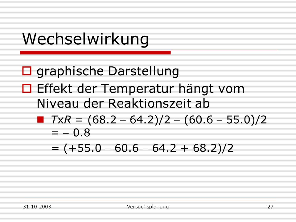 Wechselwirkung graphische Darstellung
