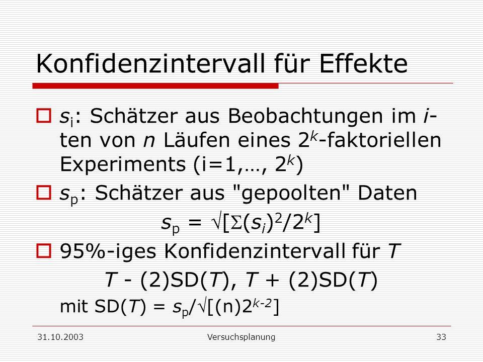 Konfidenzintervall für Effekte