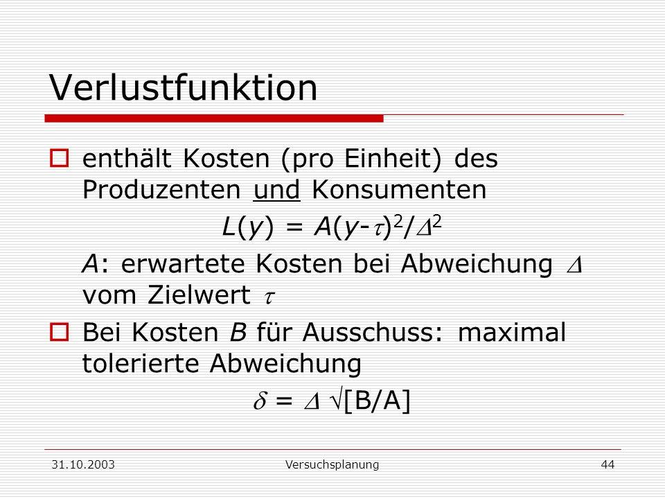 Verlustfunktion enthält Kosten (pro Einheit) des Produzenten und Konsumenten. L(y) = A(y-t)2/D2.