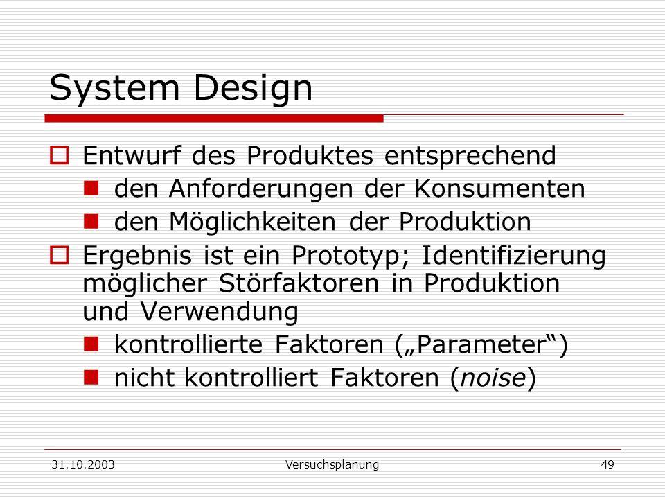 System Design Entwurf des Produktes entsprechend