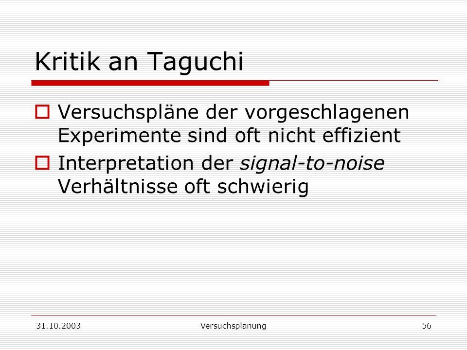 Kritik an Taguchi Versuchspläne der vorgeschlagenen Experimente sind oft nicht effizient.