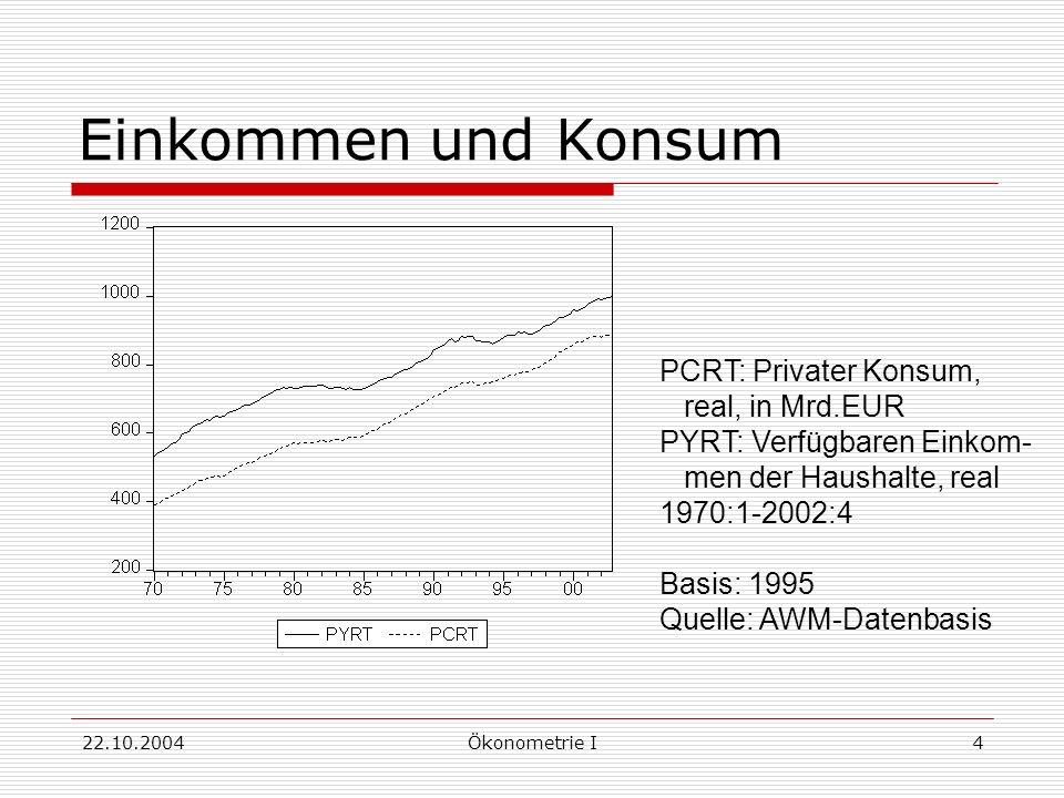 Einkommen und Konsum PCRT: Privater Konsum, real, in Mrd.EUR