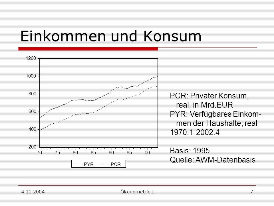 Einkommen und Konsum PCR: Privater Konsum, real, in Mrd.EUR