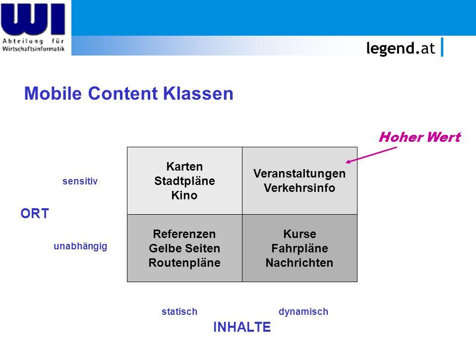 Mobile Content Klassen