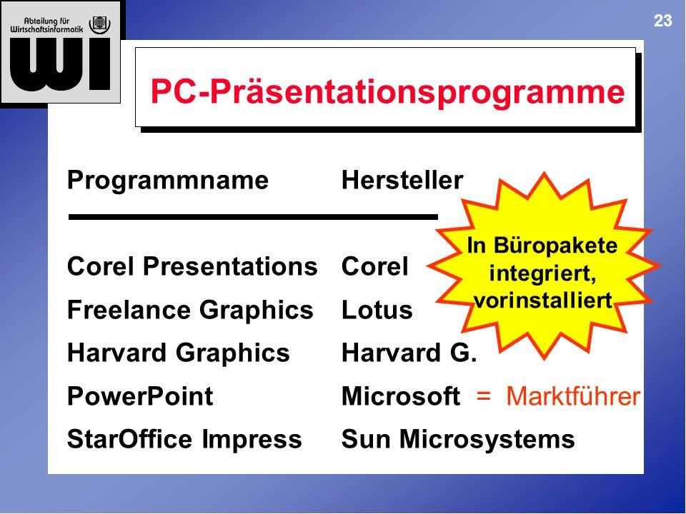 PC-Präsentationsprogramme