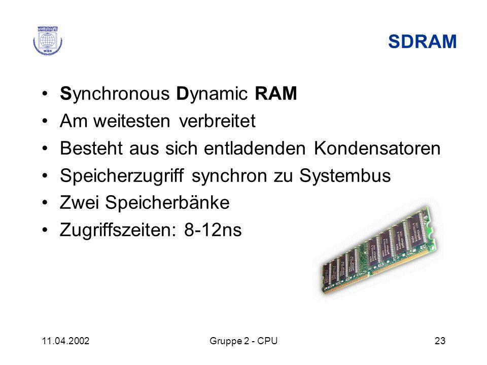 Synchronous Dynamic RAM Am weitesten verbreitet