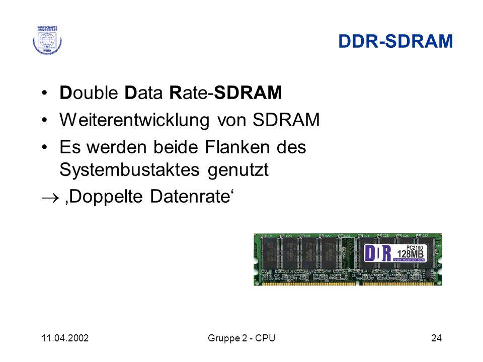 Double Data Rate-SDRAM Weiterentwicklung von SDRAM