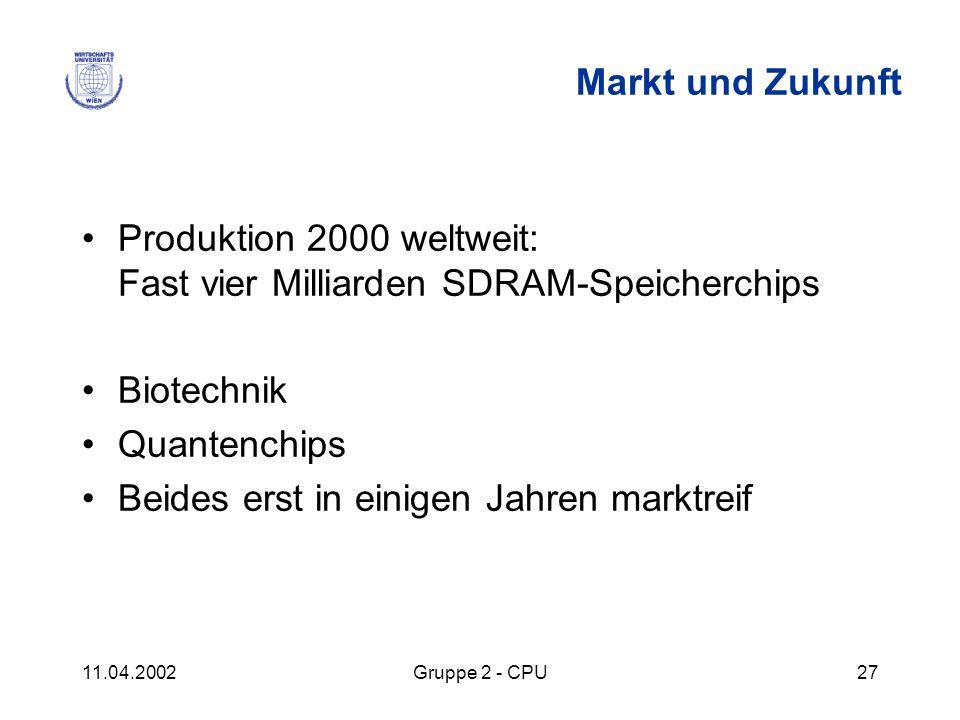 Produktion 2000 weltweit: Fast vier Milliarden SDRAM-Speicherchips