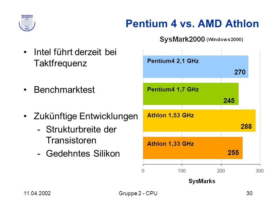 Pentium 4 vs. AMD Athlon Intel führt derzeit bei Taktfrequenz