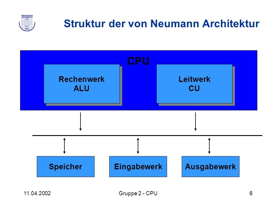 Struktur der von Neumann Architektur