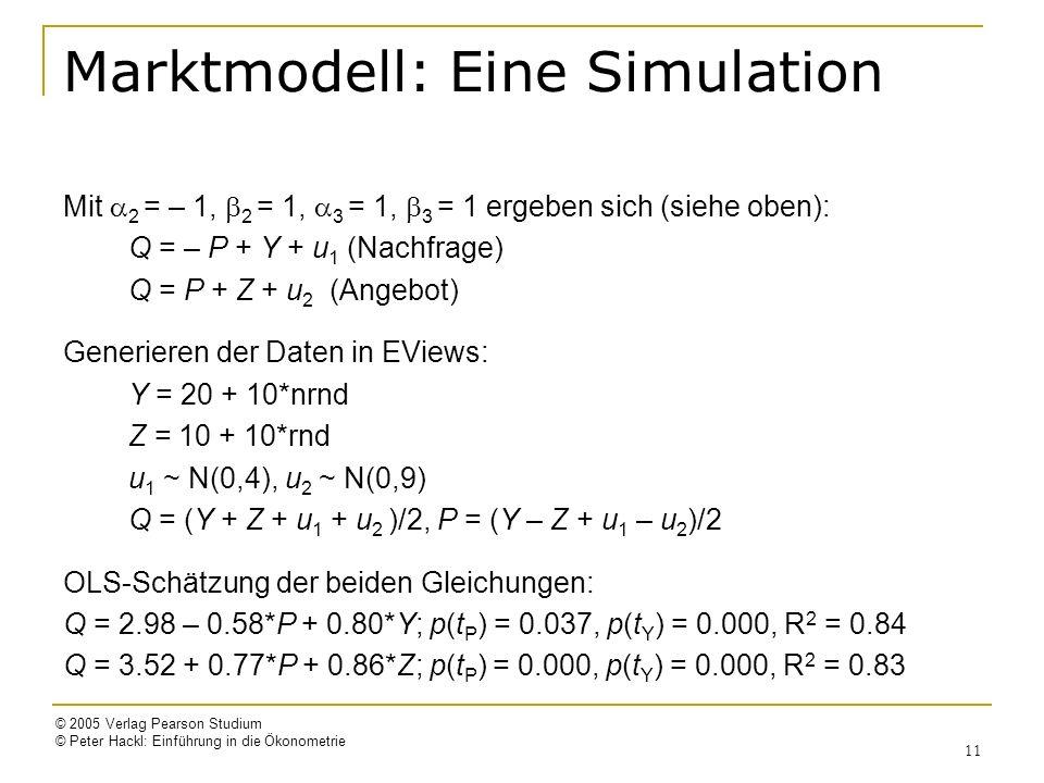 Marktmodell: Eine Simulation