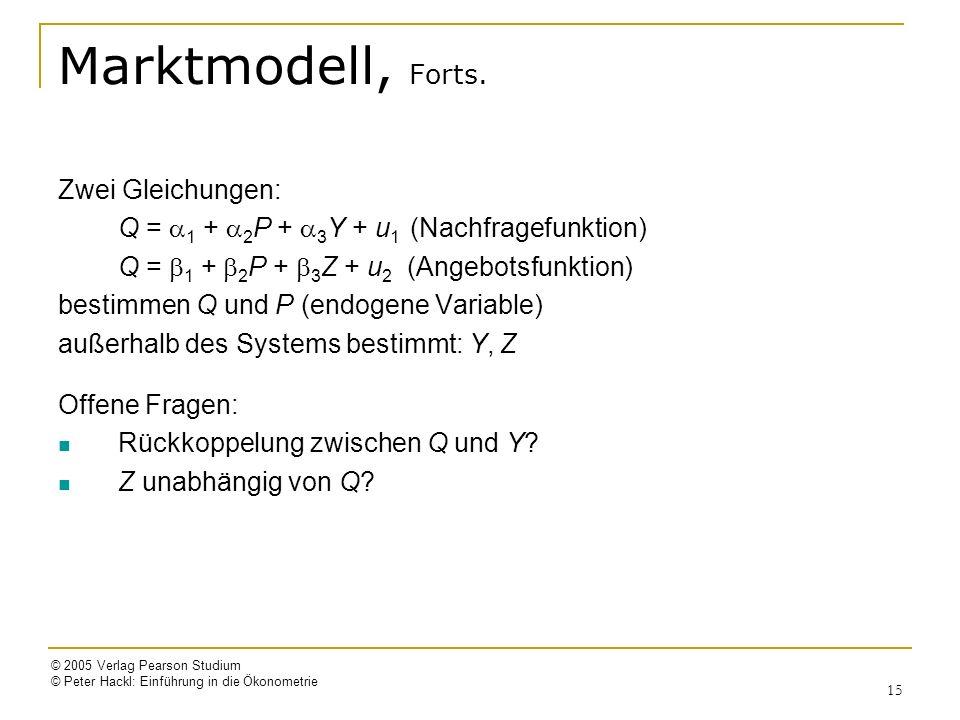 Marktmodell, Forts. Zwei Gleichungen: