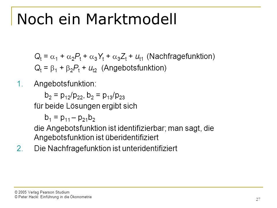 Noch ein Marktmodell Qt = a1 + a2Pt + a3Yt + a3Zt + ut1 (Nachfragefunktion) Qt = b1 + b2Pt + ut2 (Angebotsfunktion)