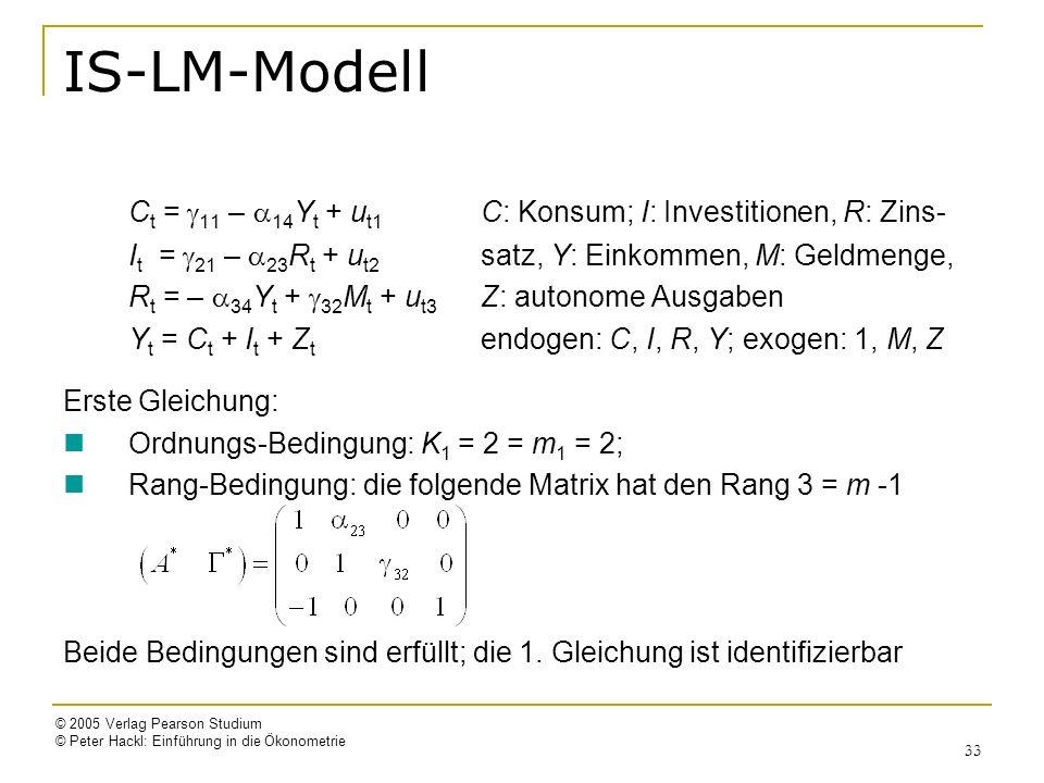 IS-LM-Modell Ct = g11 – a14Yt + ut1 C: Konsum; I: Investitionen, R: Zins- It = g21 – a23Rt + ut2 satz, Y: Einkommen, M: Geldmenge,