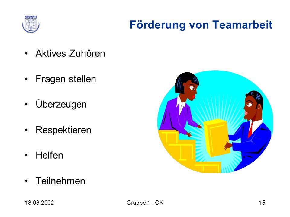 Förderung von Teamarbeit