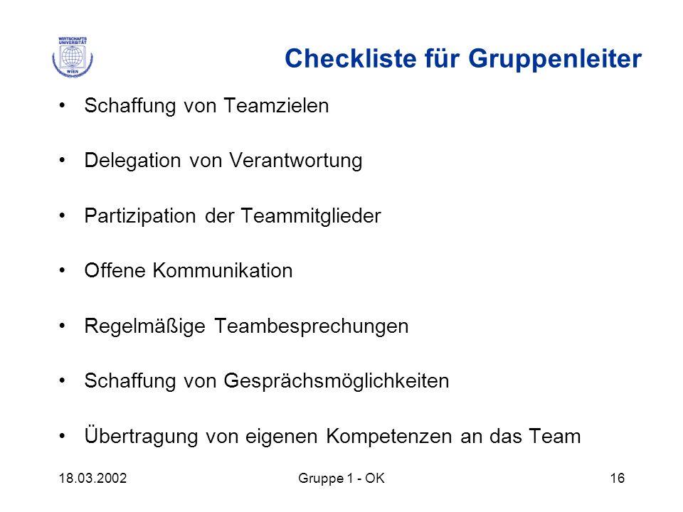 Checkliste für Gruppenleiter