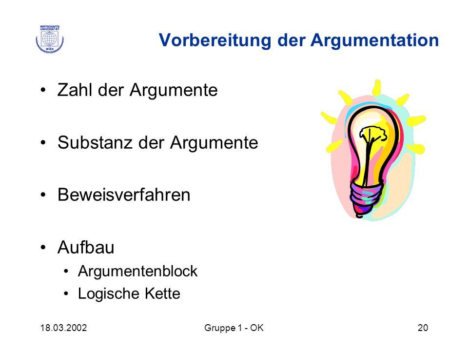 Vorbereitung der Argumentation