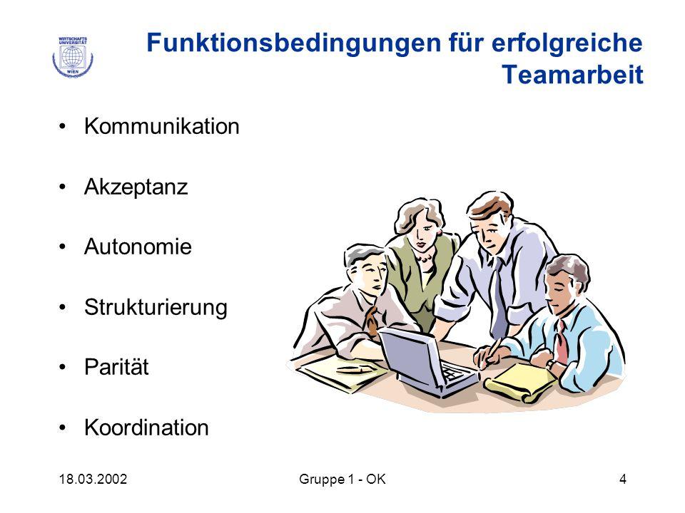 Funktionsbedingungen für erfolgreiche Teamarbeit