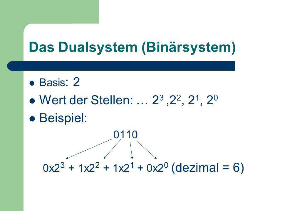 Das Dualsystem (Binärsystem)