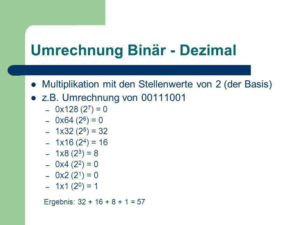 Umrechnung Binär - Dezimal