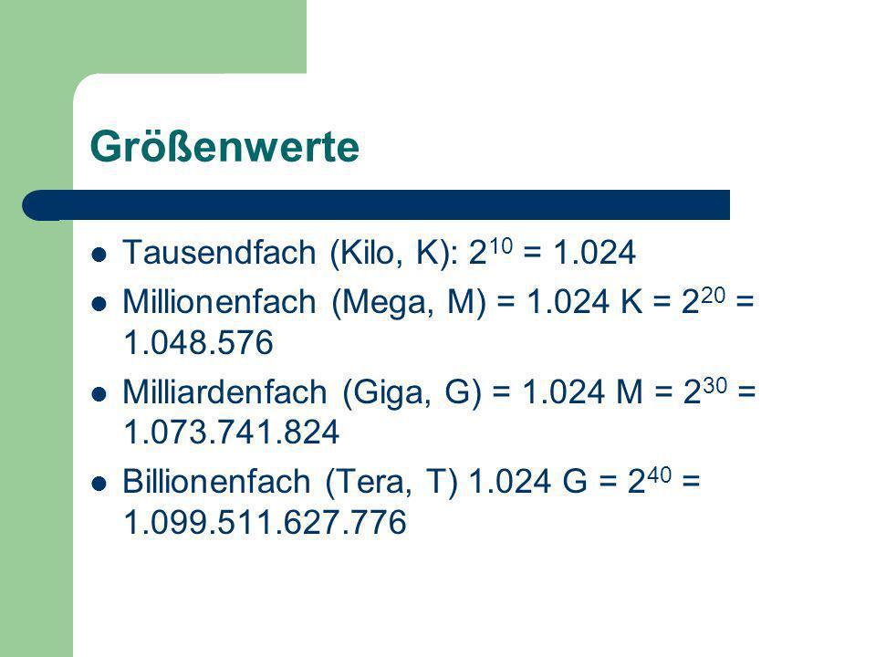 Größenwerte Tausendfach (Kilo, K): 210 = 1.024