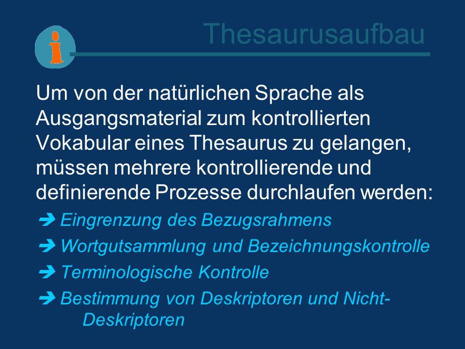 Thesaurusaufbau
