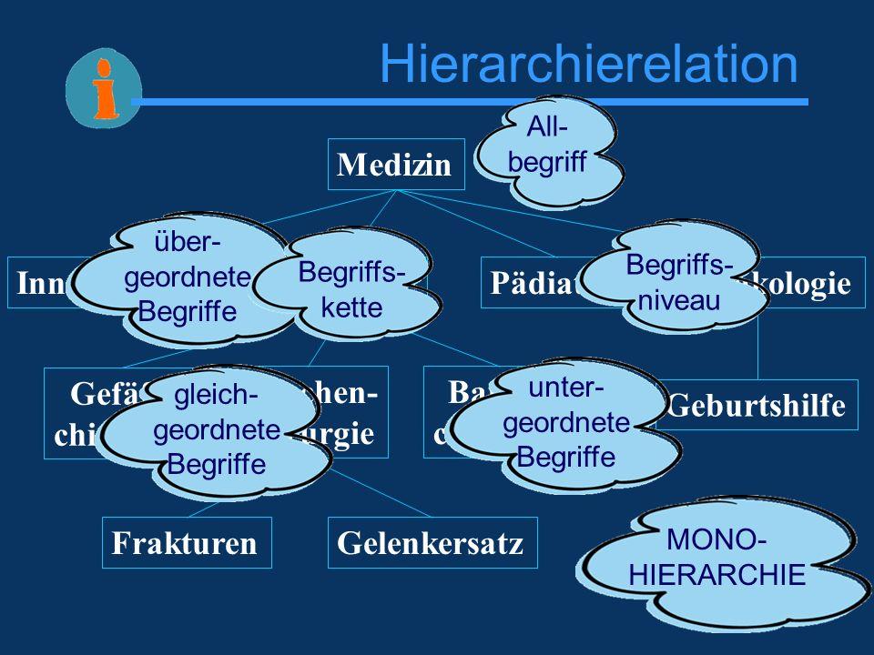 Hierarchierelation Medizin Innere Medizin Chirurgie Pädiatrie
