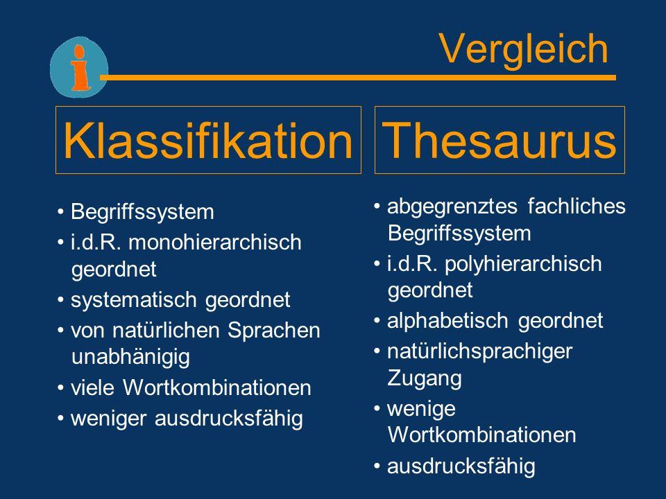 Klassifikation Thesaurus Vergleich