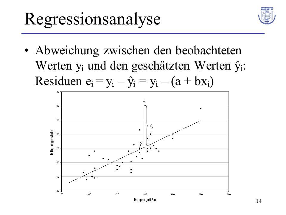 Regressionsanalyse Abweichung zwischen den beobachteten Werten yi und den geschätzten Werten ŷi: Residuen ei = yi – ŷi = yi – (a + bxi)