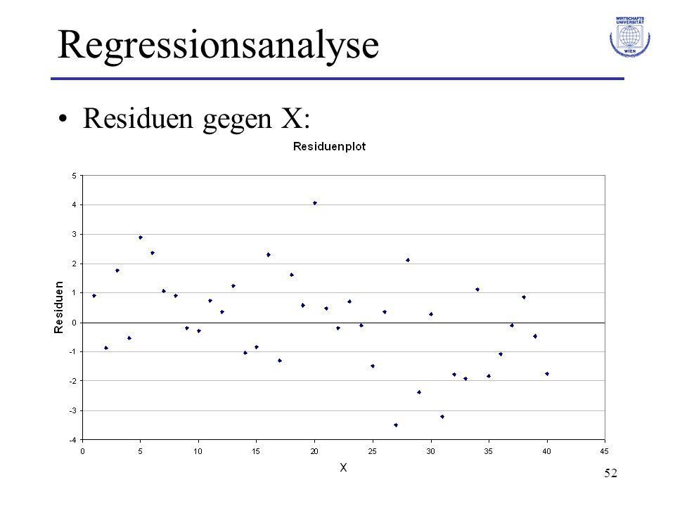 Regressionsanalyse Residuen gegen X: